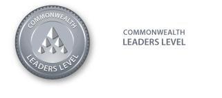 Leader's Level
